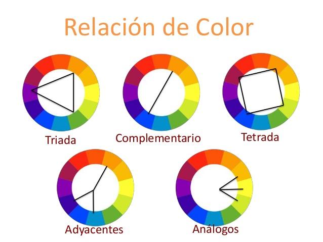 combinar colores por tipor de armonias